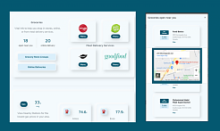 Andie.work Dashboard Overview