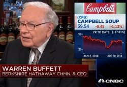 WATCH:  Will Kraft Heinz purchase Campbells Soup? Warren Buffet comments